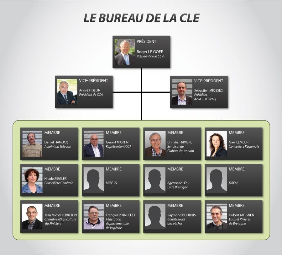 Bureau-CLE